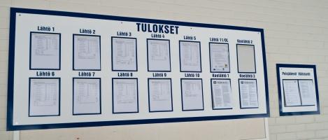 photo 167082 . Jokimaa Horse Racing Center, Lahti, Finland . 2011-01-09